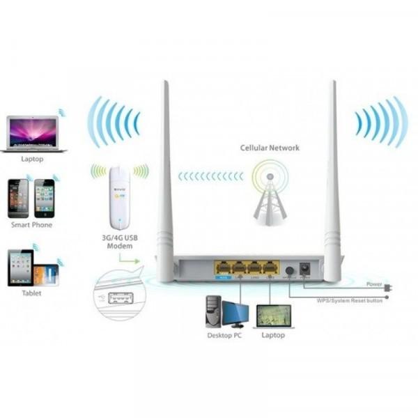 4G630 300N WiFi 3G/4G
